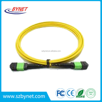 MPO Extender Trunk Cables