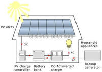 CHC good price juta shs1255 55ah home solar system for South America voltage
