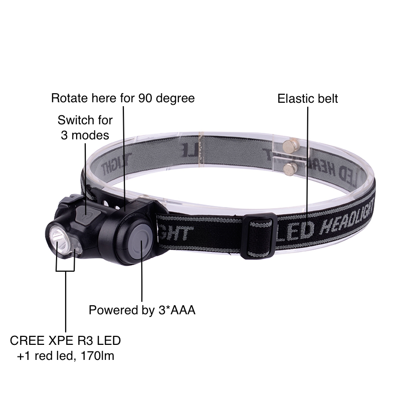 Top Quality 5W High Lumen AAA Battery Operated Small Adjustable Fishing Headlamp