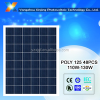 High efficiency poly solar panel 115watt