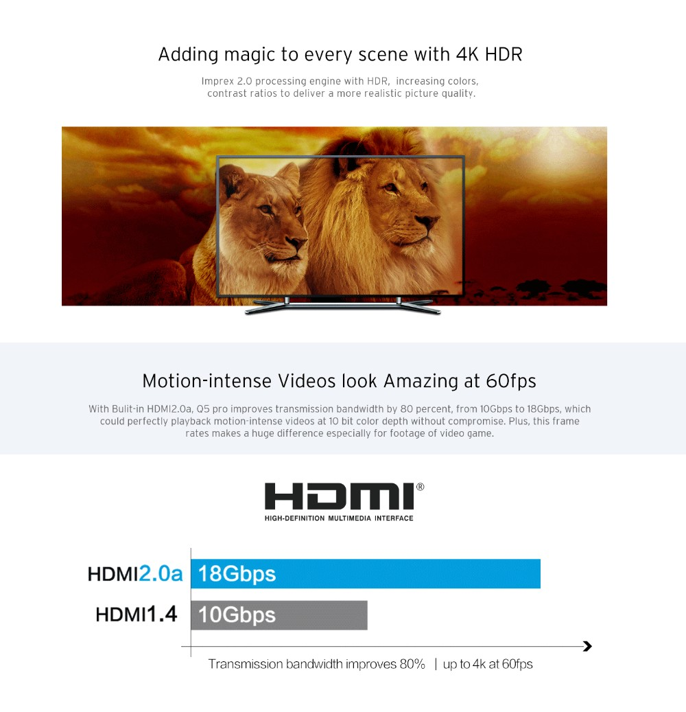 Huawei Hisilicon Hi3798C Quad Core 4K UHD HEVC 3D BDISO 2G RAM KODI 15.2 iptv Android Network Media Player