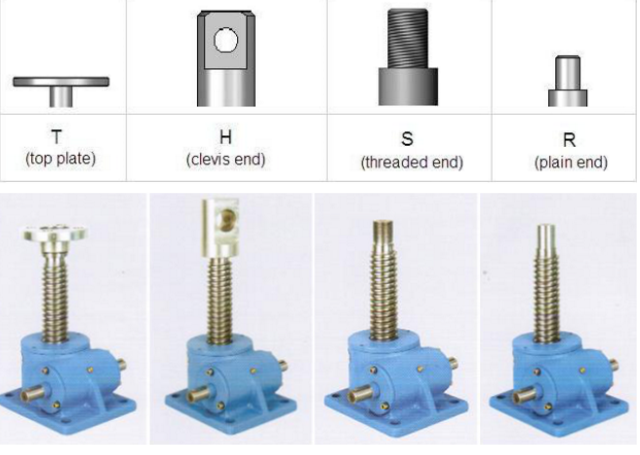 Ranked NO. One in supplying electric motor or hand wheel manual worm screw jack
