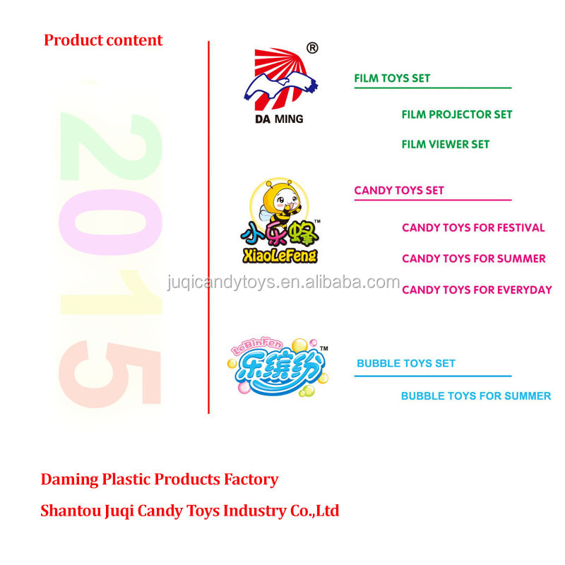 Plastic Muslim Toys Mini Viewer From Shantou Toys