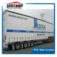 High Quality Best Price PVC truck tarpaulin side curtain (plain)