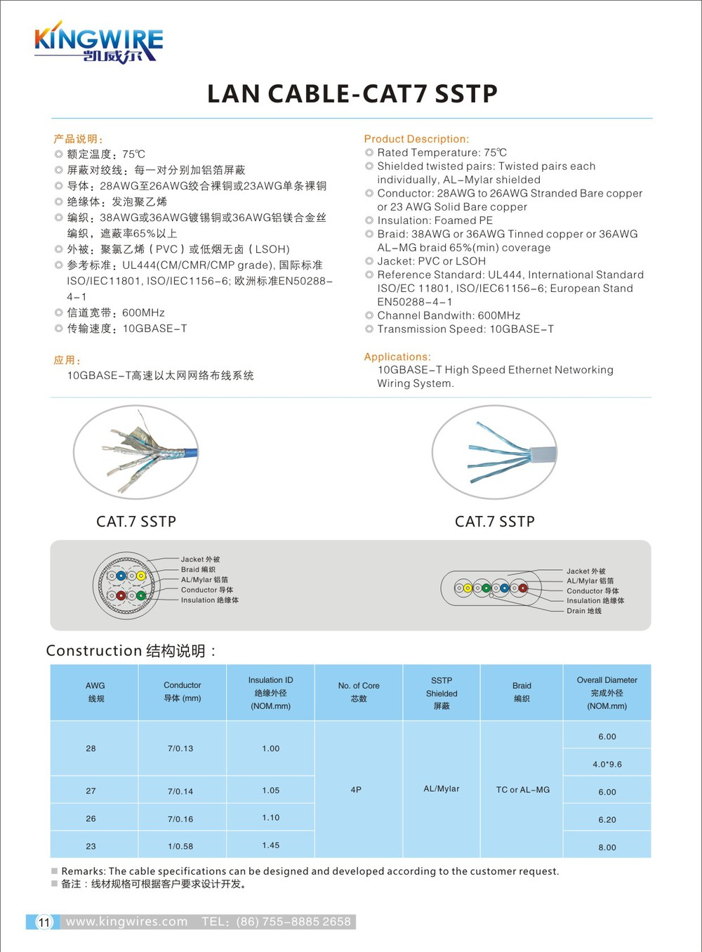 HOT SALE cheap price sstp cat7 patch cord