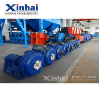 XPA Vertical Slurry Pump for Sale
