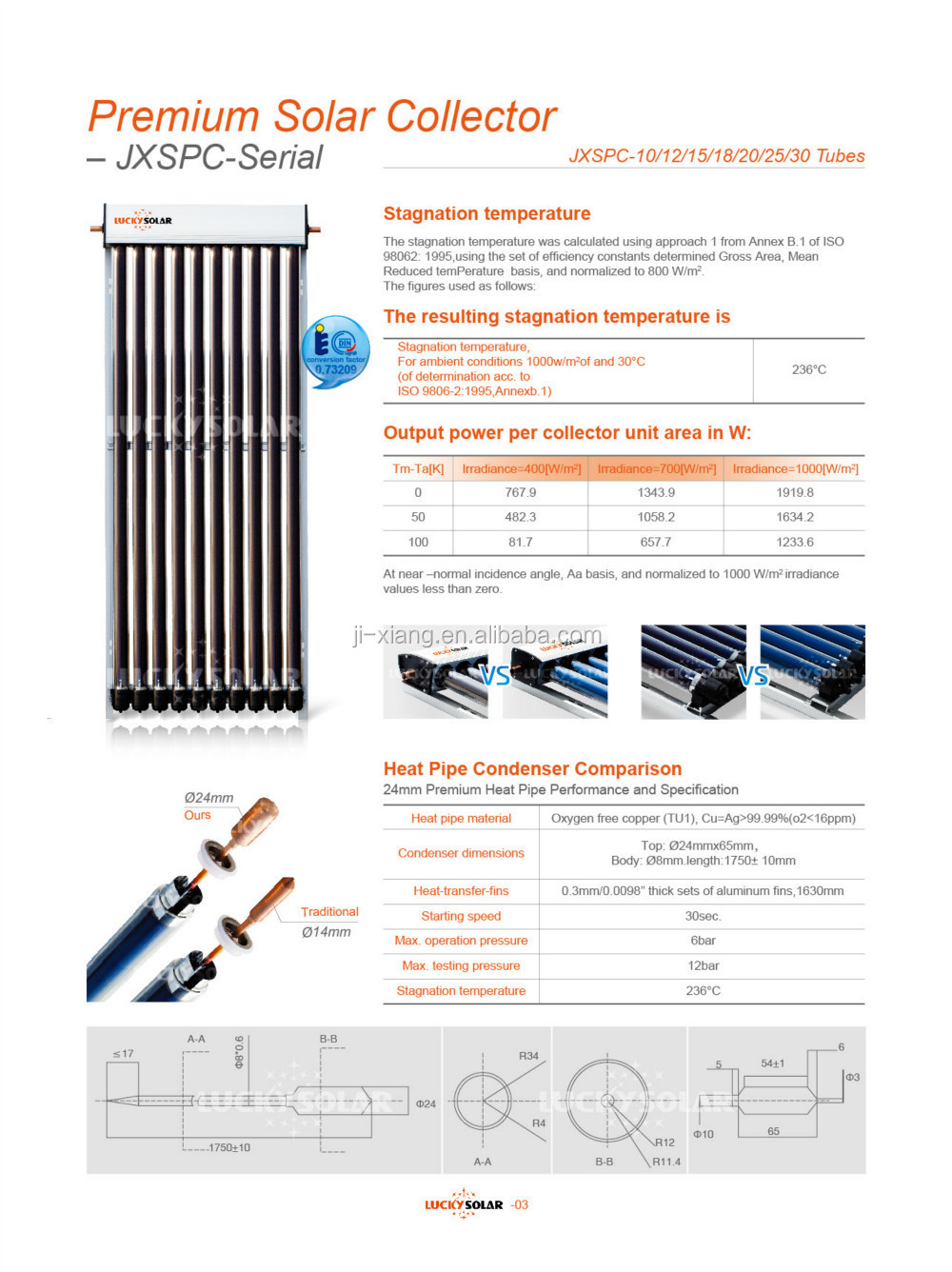 Heat Pipe High Pressure Solar Water Heater Solar panels solar thermal pressurized panels