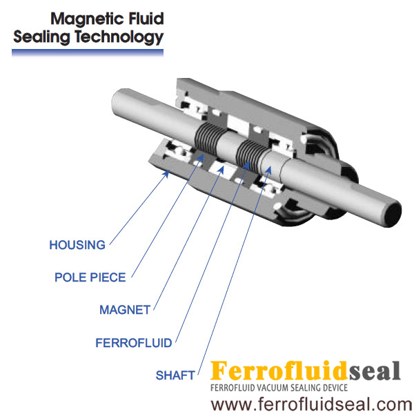 hollow shaft or solid spindle with CF knife flange magnetic feed through ferrofluid vacuum feedthrough