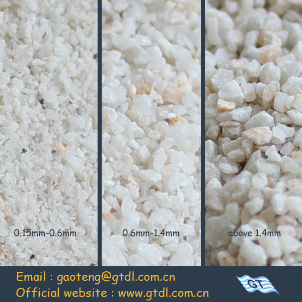 high purity raw material silica sand and quartz sand