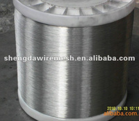Professional All Aluminum alloy wire(Manufacturer)