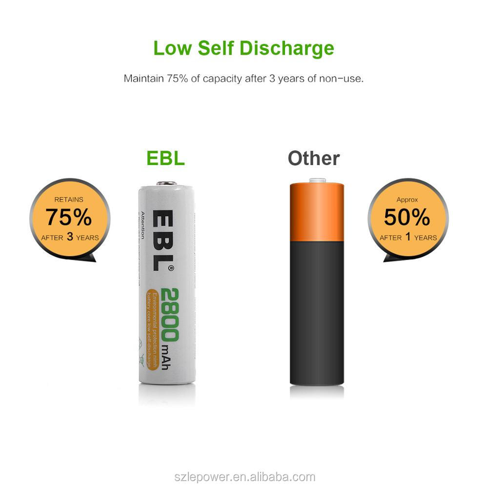 Hot Sale EBL 1.2V 2800mAH Ni-Mh AA Rechargeable Battery for Electronic