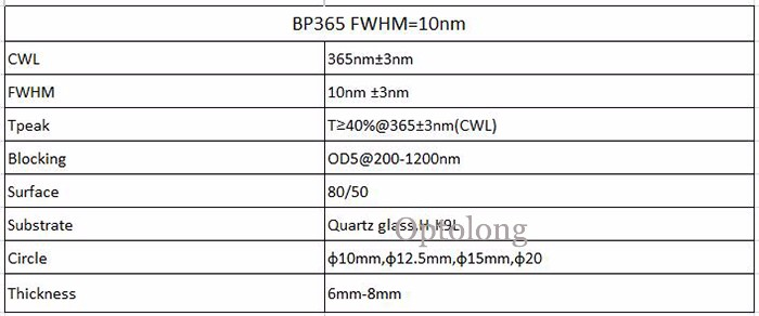 BP 365nm FWHM=10nm Optical Glass UV Lens Filter