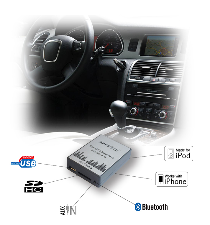 Apps2car usb adapter cd changer,car usb sd mp3 interface adapter