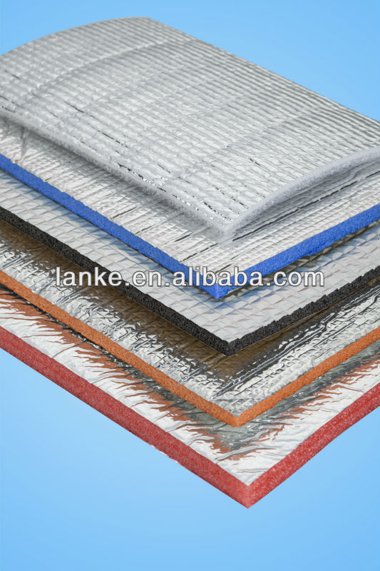 Newest economic sound insulation materials for car