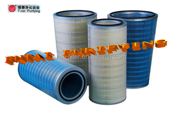Low Price Polyester Dust Air Filtration Cartridge Element