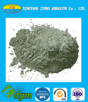Green Silicon Carbide fines powder
