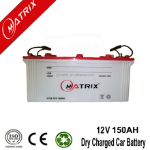 Matrix solar charger for car battery 12v 150ah JIS: Jananese Standard