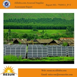 My alibaba resun solar panel from China