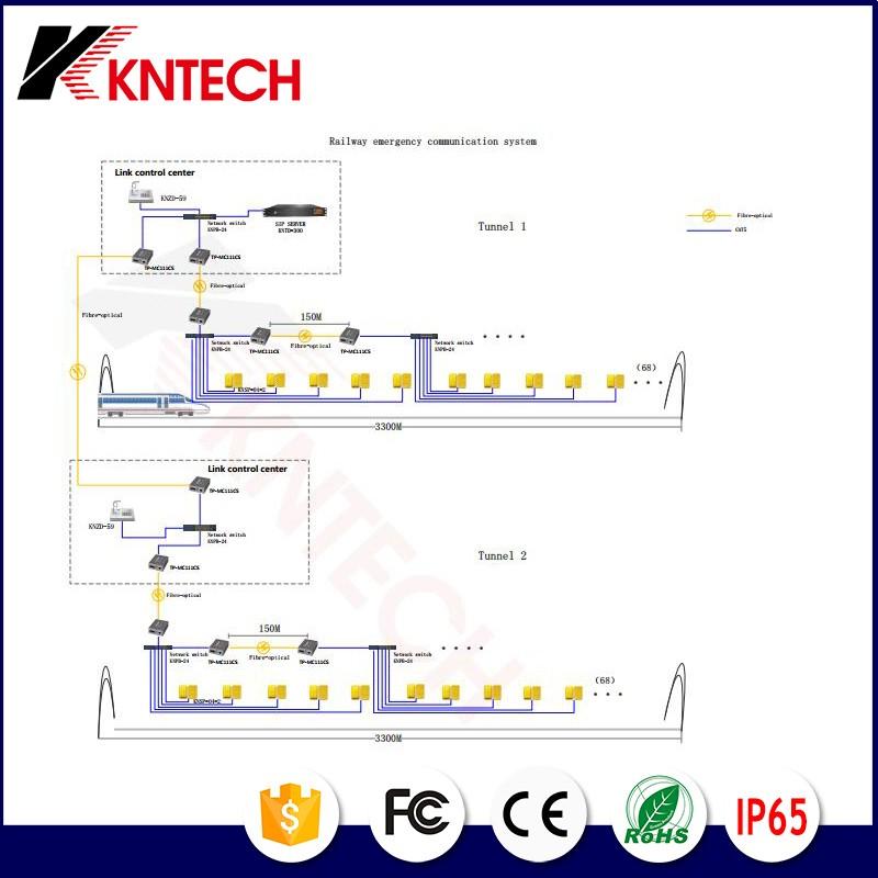 high speed rail intercom system solution.jpg
