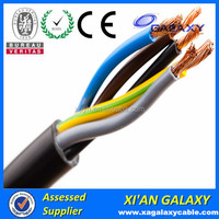 electrical wire prices include sea freight charges