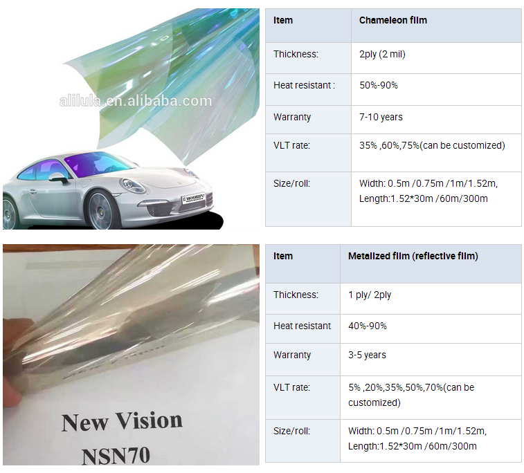 Anti-explosive self-adhesive transparent window 4 mil safety bulletproof window film transparent