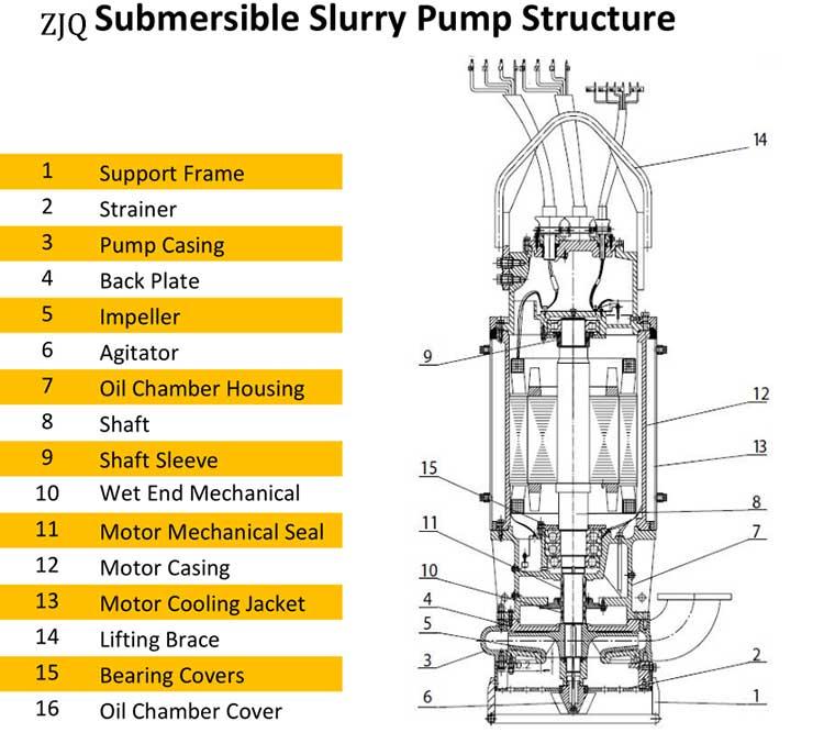 ZJQ-structure