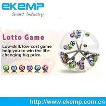 EKEMP Lottery Software System Development Support For Customizable Gaming Rules
