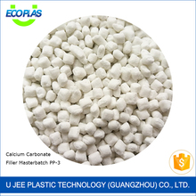 Calcium Carbonate Plastic Filler Masterbatch for PP wovenbag and blowing film