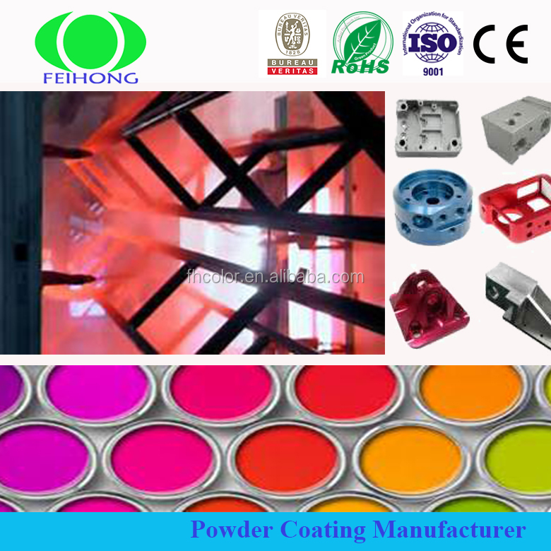 Powder Coating State and scraping Application Method car body filler putty