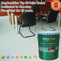 color sand epoxy floor coating easy to maintain and clean