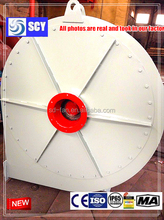 Dezhou Axial type energy-saving Roof Ventilator Prices/ Roof Mounted Frp Fan/Exported to Europe/Russia/Iran