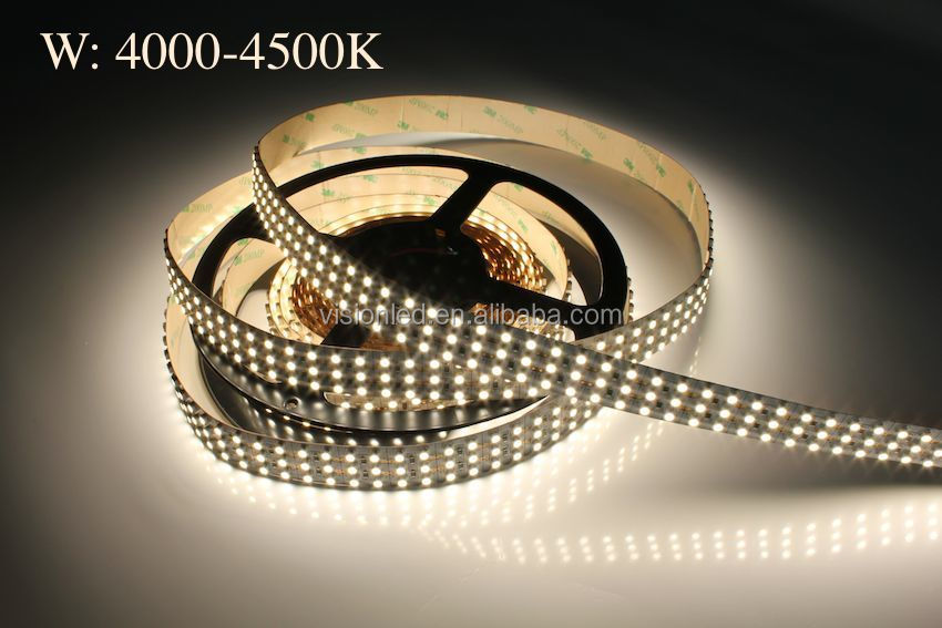 3528 led strip light, ETL, CE, RoHS approval