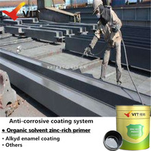 Zinc rich paint, zinc chromate primer, zinc spray
