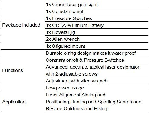 ISET-GS01-01  High Power Tactical hunting Green Laser sight Factory price 532nm 5mw