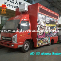Hot Sale FLEXIBLE Truck Mobile 5D