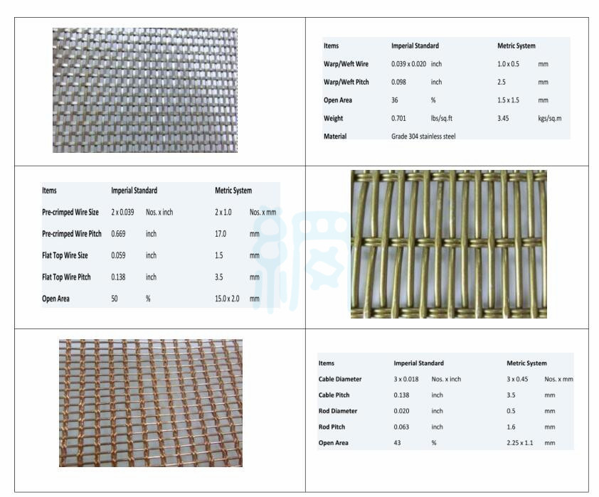 Stainless Steel Decorative Wire Mesh cladding mesh