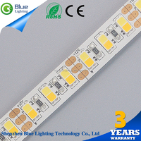 Hot new retail products programmable led strip made in China