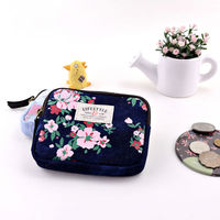 LANGUO fashion ladies money pouch/coin purse jean made model:LGHN-2558