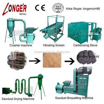 Wholesales Price!2015 Professional Factory made Best sawdust briquette charcoal making machine plant