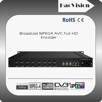 Cable tv digital headend Professional 16channel h.264 and mpeg4 hdmi encoder