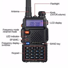 Best Affordable Digital Handheld Walky Talky For Sale