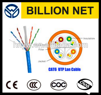 China best price OEM availiable multi colour utp data cable cat6 cca