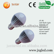 3w to 50w New design led bulb e27 1500 lumen with high quality