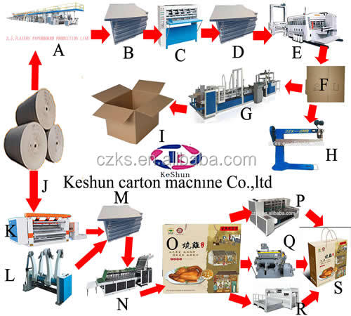 Corrugated paperboard stacking machine/automatic stacker