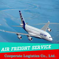 air shipping from shanghai PVG to Gaborone,GBE,Botswana ---skype:colsales32