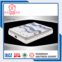 Alibaba hot sale pillow top memory foam pocket spring mattress from direct manufacture
