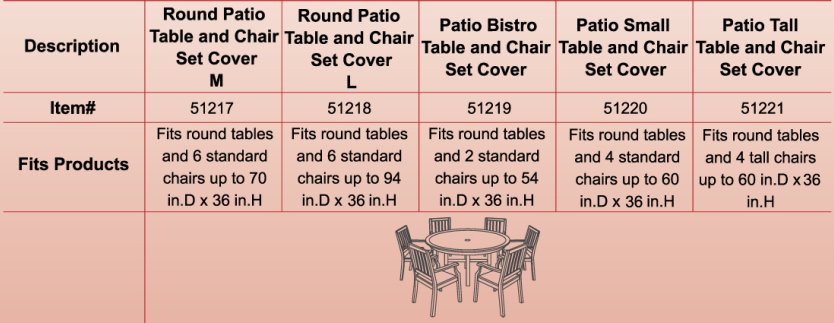 #51217 Outdoor funiture cover Pro Series Round Patio table and Chair set cover
