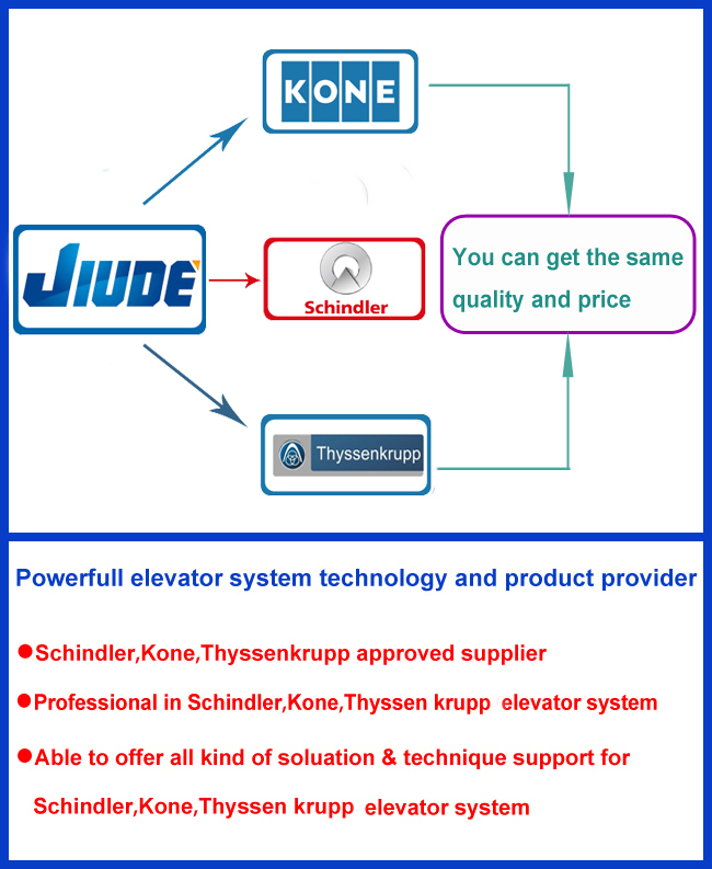 CE Approved thyssen elevator parts
