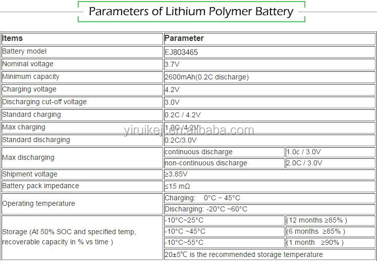 803465 lithium ion battery 3.7V 2600mAh rechargeable Li-Po battery for LED light