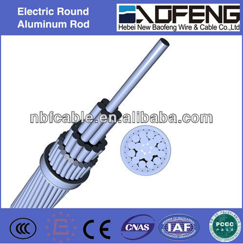 Aluminum Stranded Wire and Aluminum Conductor Steel-Reinforced